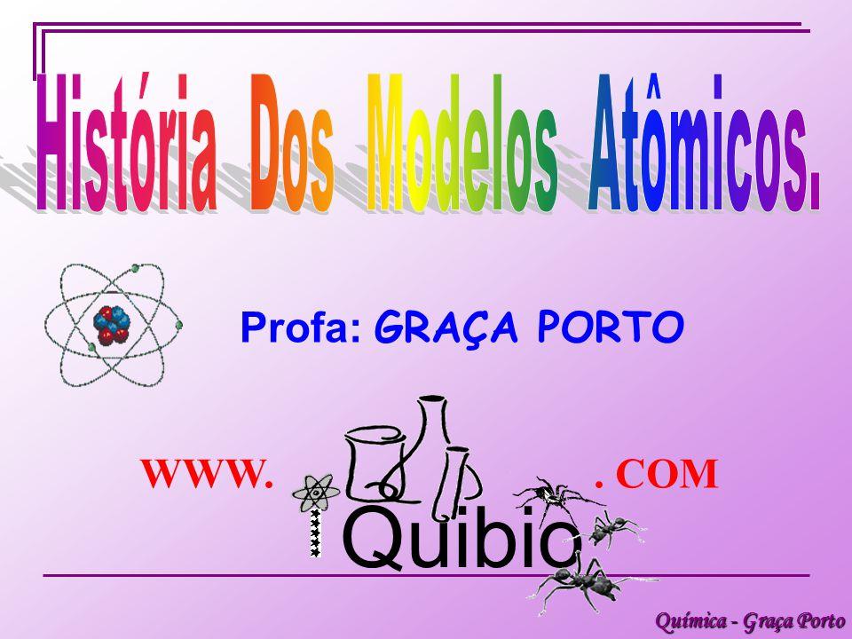 História Dos Modelos Atômicos.