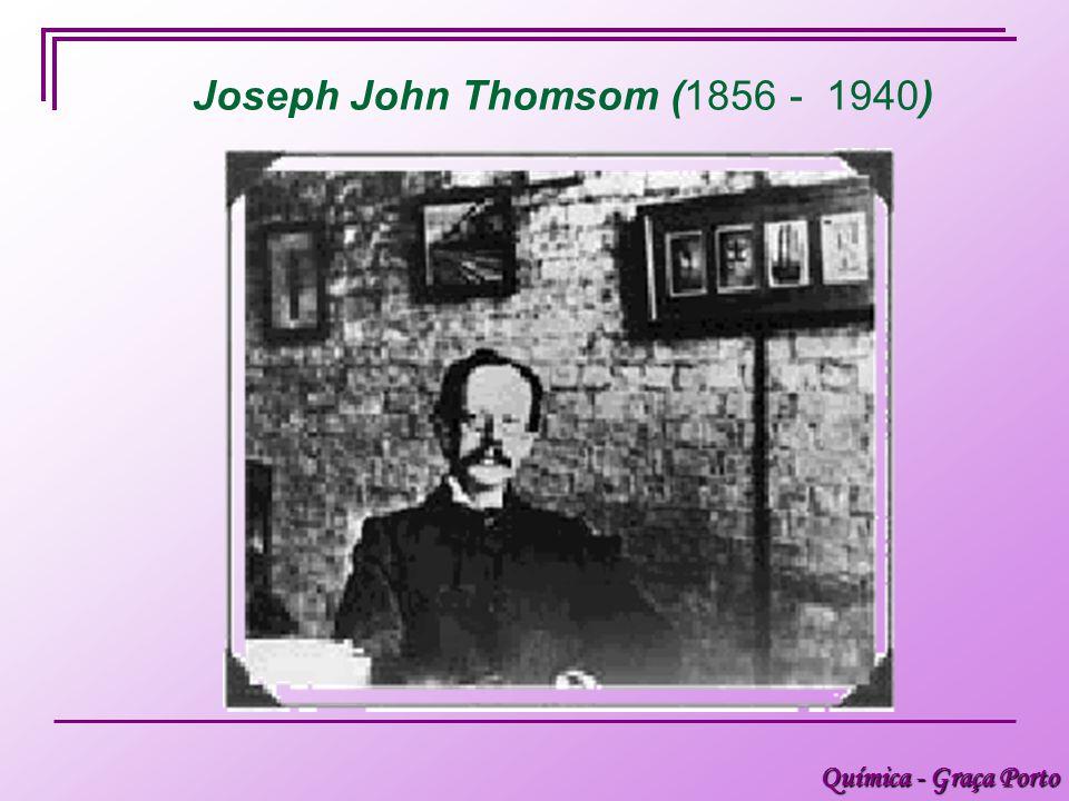 Joseph John Thomsom (1856 - 1940)