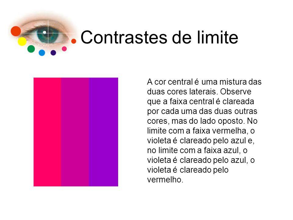 Contrastes de limite