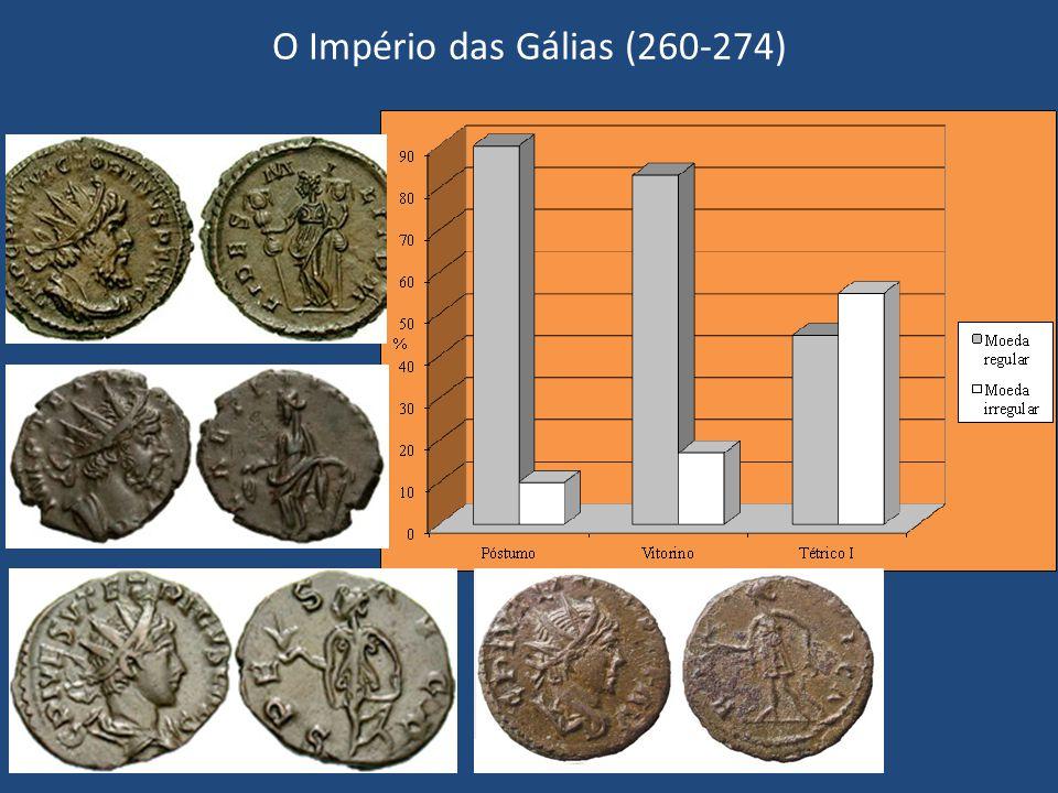 O Império das Gálias (260-274)