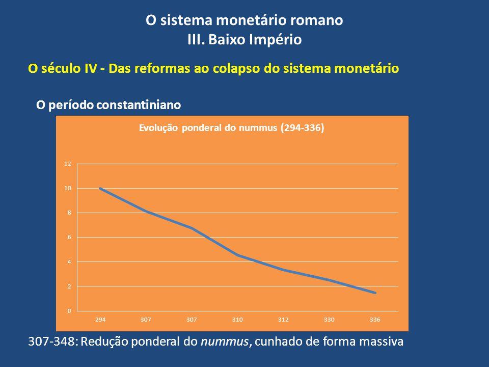 O sistema monetário romano III. Baixo Império
