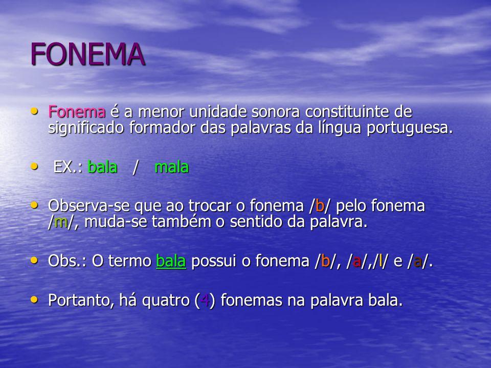 FONEMA Fonema é a menor unidade sonora constituinte de significado formador das palavras da língua portuguesa.