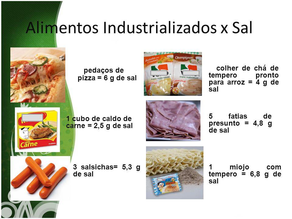 Alimentos Industrializados x Sal