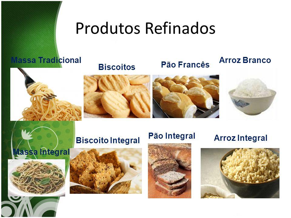 Produtos Refinados Massa Tradicional Arroz Branco Pão Francês