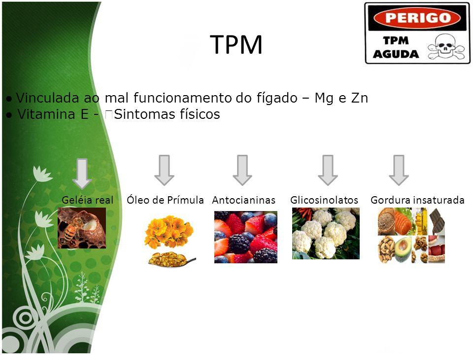 TPM ● Vinculada ao mal funcionamento do fígado – Mg e Zn