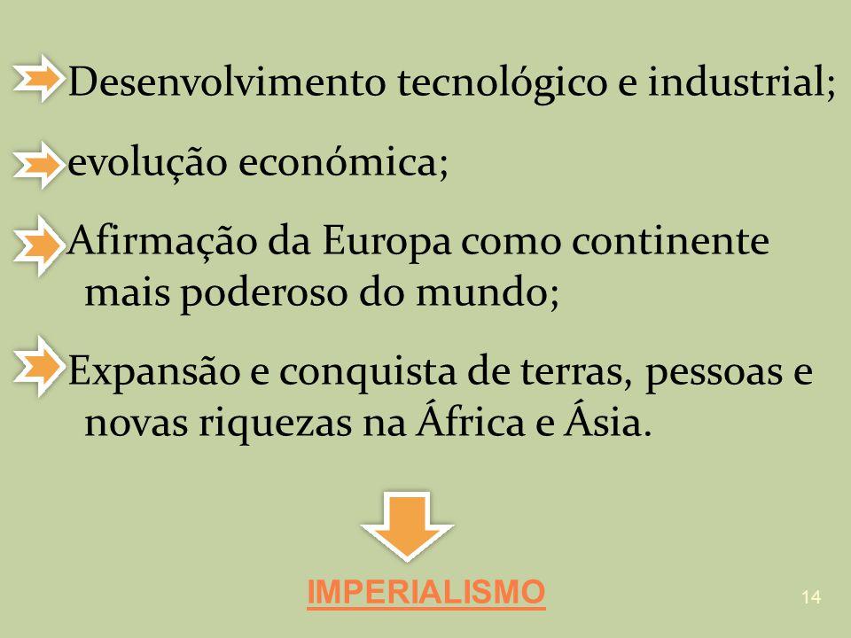 Desenvolvimento tecnológico e industrial; evolução económica; Afirmação da Europa como continente mais poderoso do mundo; Expansão e conquista de terras, pessoas e novas riquezas na África e Ásia.