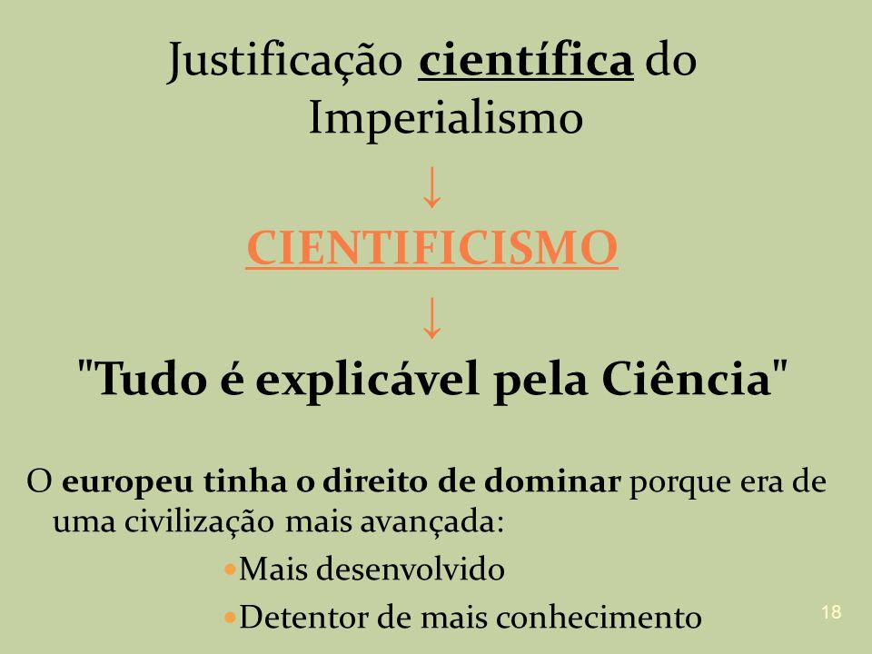 Justificação científica do Imperialismo ↓ CIENTIFICISMO
