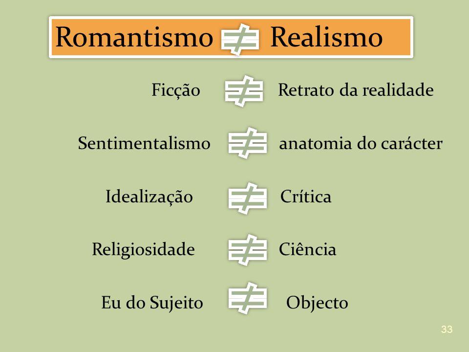 Romantismo Realismo