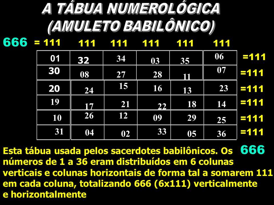 A TÁBUA NUMEROLÓGICA (AMULETO BABILÔNICO) 666 666 = 111 111 111 111