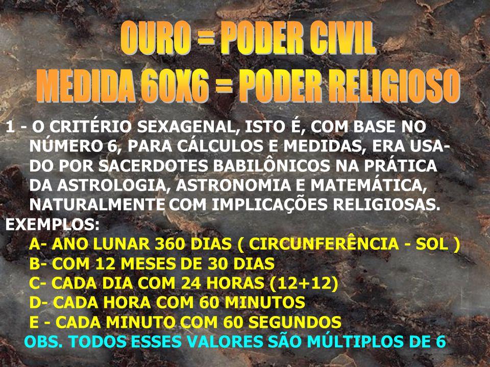 MEDIDA 60X6 = PODER RELIGIOSO