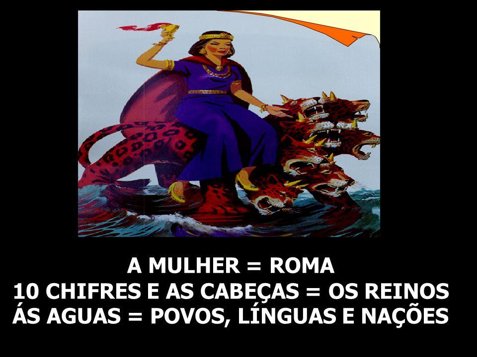 10 CHIFRES E AS CABEÇAS = OS REINOS ÁS AGUAS = POVOS, LÍNGUAS E NAÇÕES