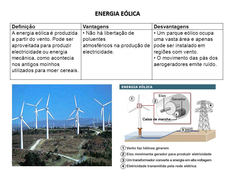 ENERGIA EÓLICA Definição Vantagens Desvantagens