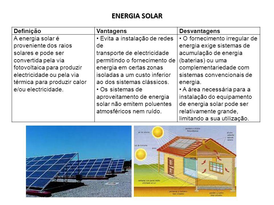 ENERGIA SOLAR Definição Vantagens Desvantagens
