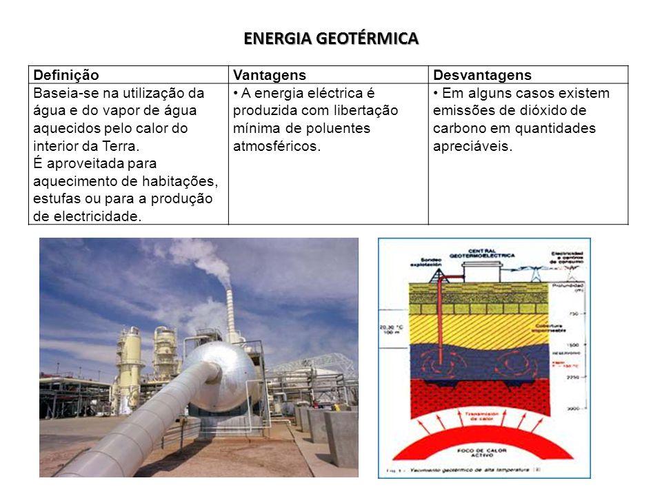 ENERGIA GEOTÉRMICA Definição Vantagens Desvantagens