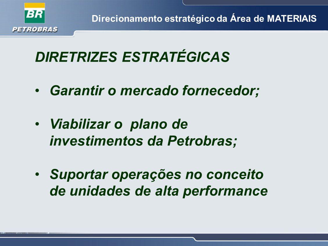 DIRETRIZES ESTRATÉGICAS Garantir o mercado fornecedor;
