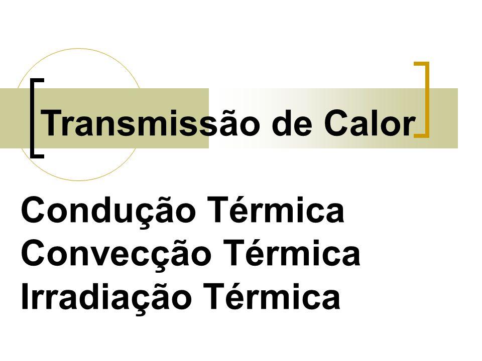 Transmissão de Calor Condução Térmica Convecção Térmica Irradiação Térmica