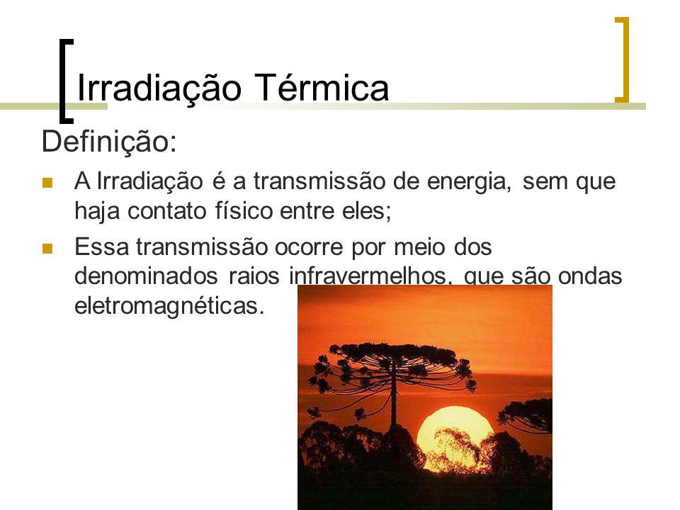 Irradiação Térmica Definição: