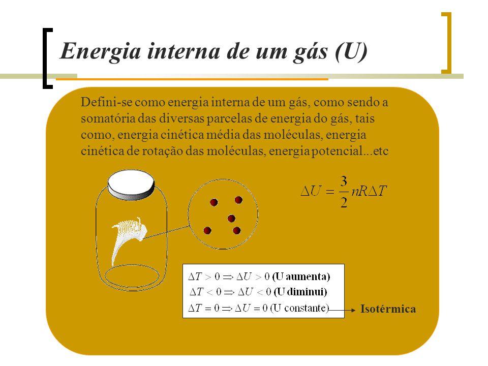 Energia interna de um gás (U)