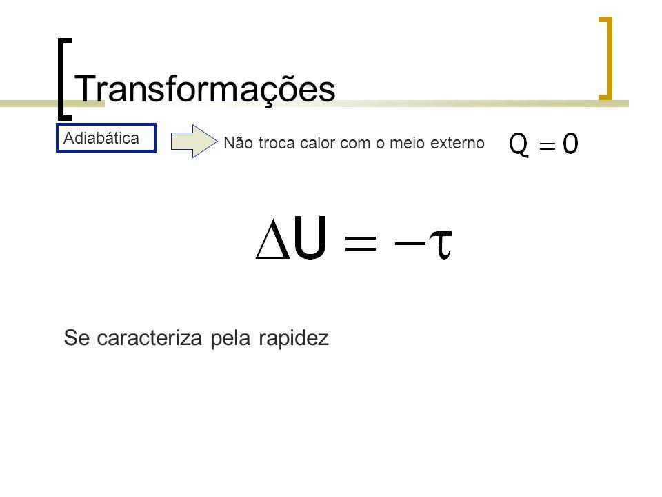 Transformações Se caracteriza pela rapidez Adiabática