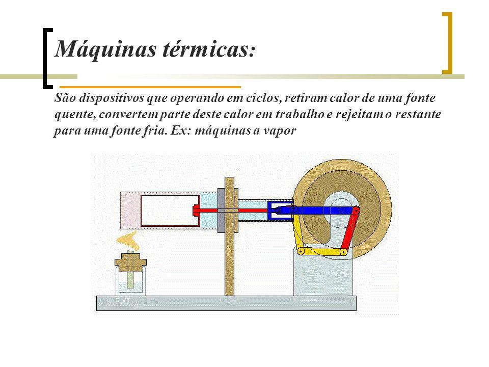 Máquinas térmicas: