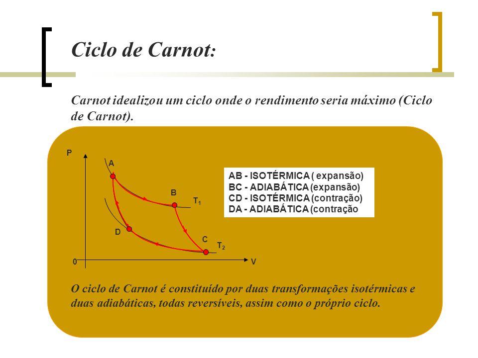 Ciclo de Carnot: Carnot idealizou um ciclo onde o rendimento seria máximo (Ciclo de Carnot).