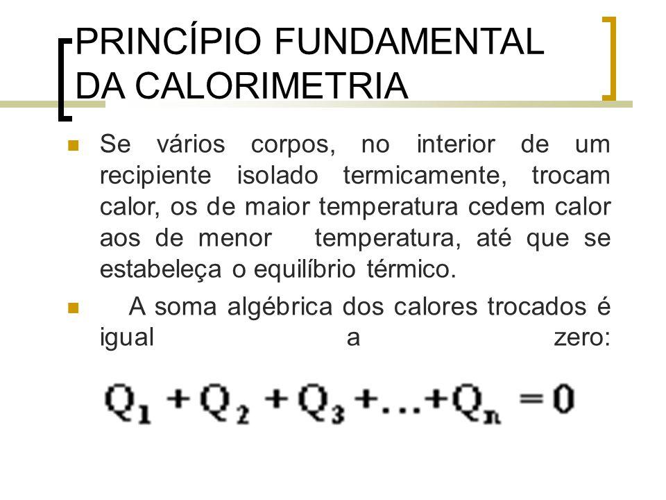 PRINCÍPIO FUNDAMENTAL DA CALORIMETRIA
