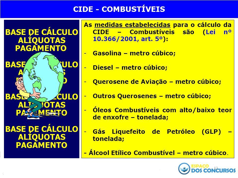 BASE DE CÁLCULO ALÍQUOTAS PAGAMENTO