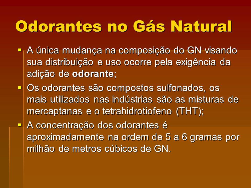 Odorantes no Gás Natural