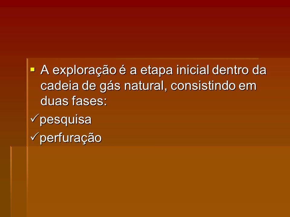 A exploração é a etapa inicial dentro da cadeia de gás natural, consistindo em duas fases: