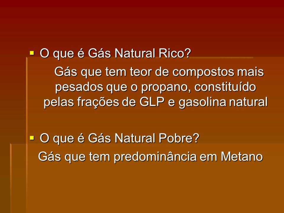 Gás que tem predominância em Metano