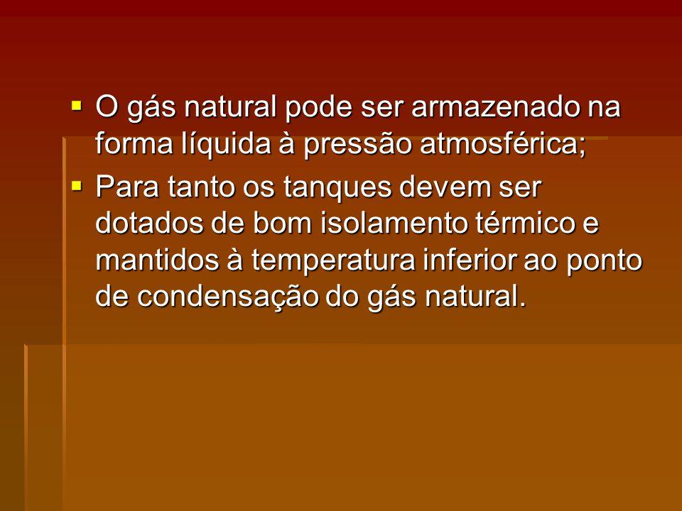 O gás natural pode ser armazenado na forma líquida à pressão atmosférica;