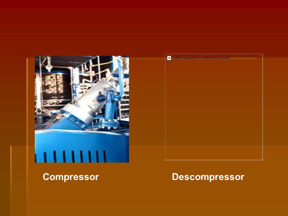 Compressor Descompressor