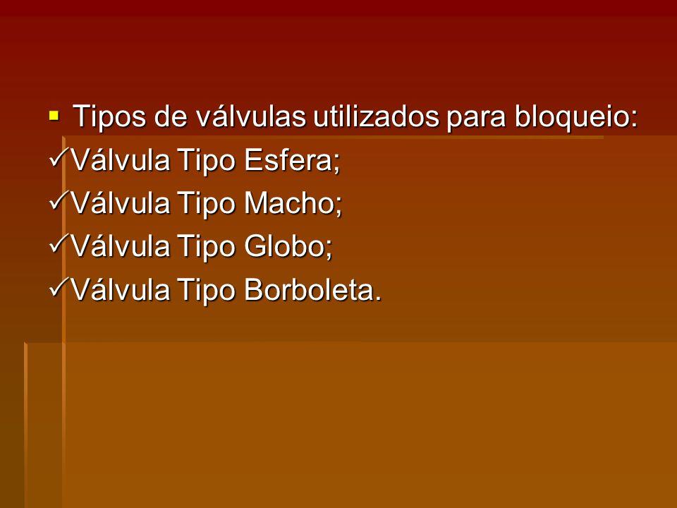 Tipos de válvulas utilizados para bloqueio: