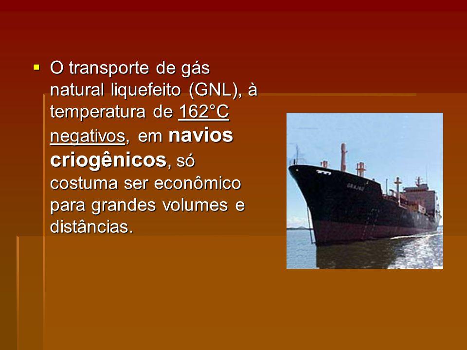 O transporte de gás natural liquefeito (GNL), à temperatura de 162°C negativos, em navios criogênicos, só costuma ser econômico para grandes volumes e distâncias.