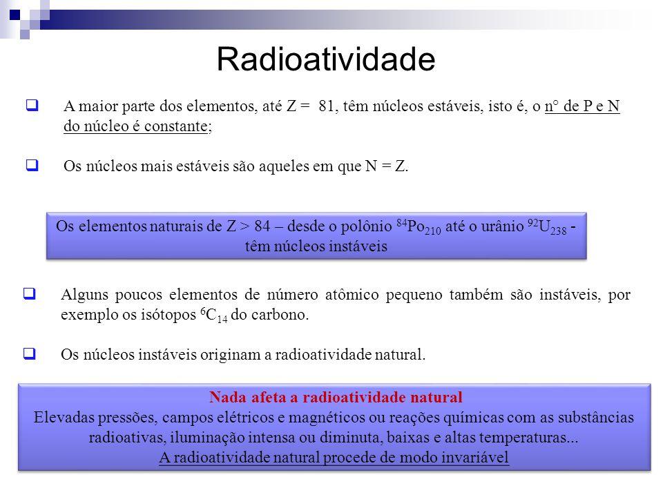 Nada afeta a radioatividade natural