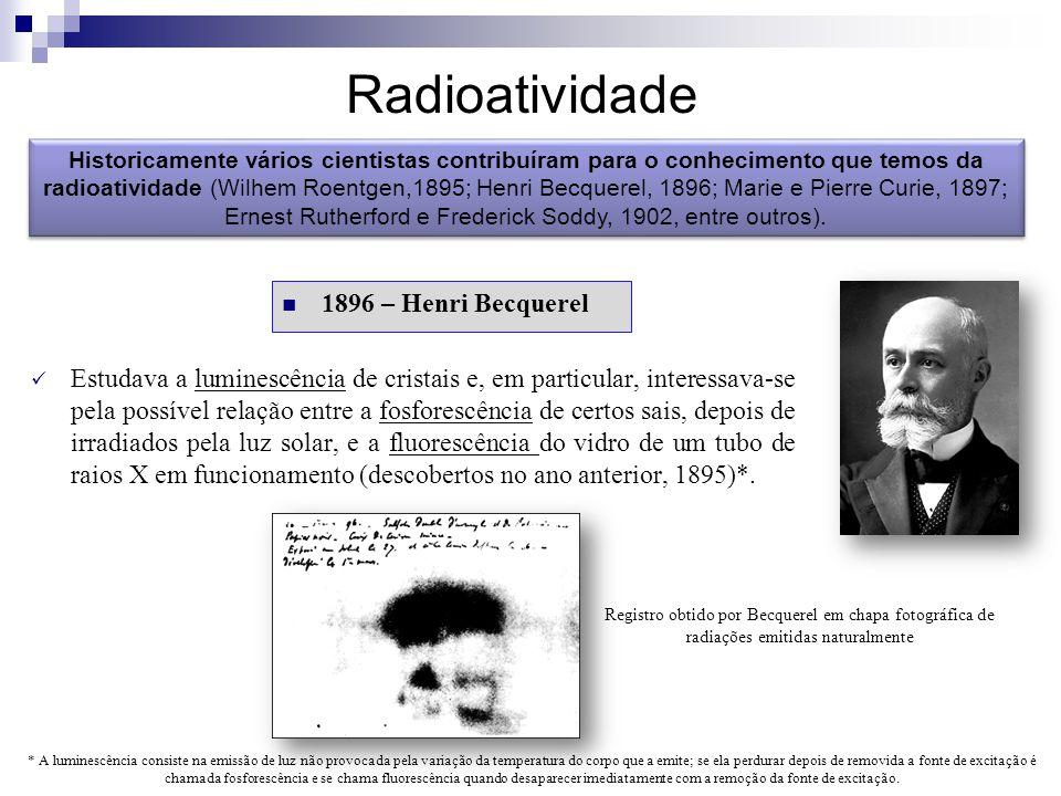 Radioatividade 1896 – Henri Becquerel