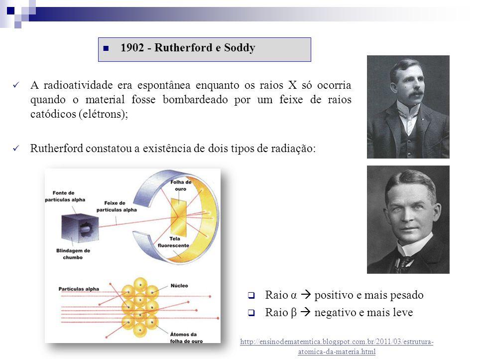 Rutherford constatou a existência de dois tipos de radiação:
