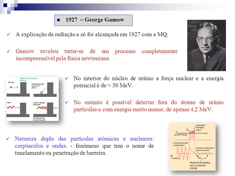 1927 – George Gamow A explicação da radiação a só foi alcançada em 1927 com a MQ;