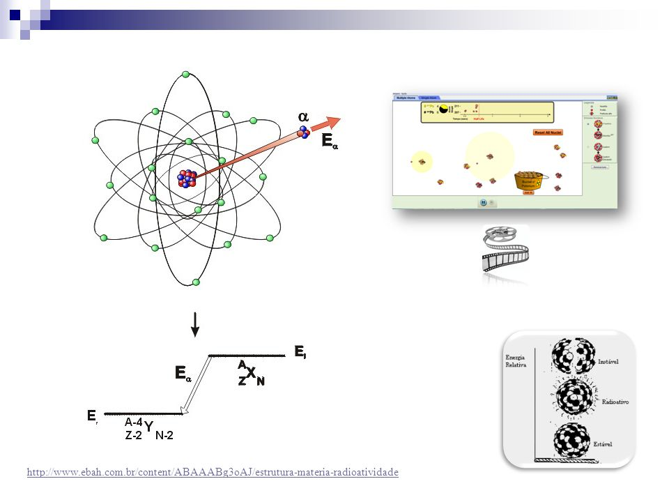 http://www.ebah.com.br/content/ABAAABg3oAJ/estrutura-materia-radioatividade