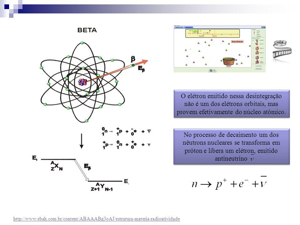O elétron emitido nessa desintegração não é um dos elétrons orbitais, mas provem efetivamente do núcleo atômico.