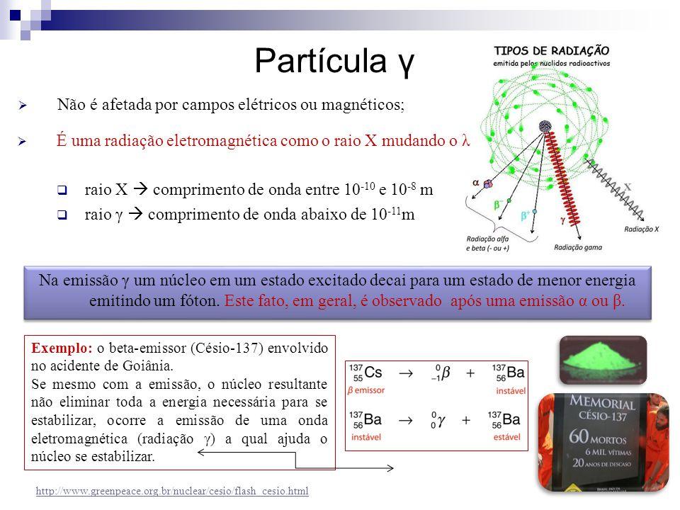 Partícula γ Não é afetada por campos elétricos ou magnéticos;