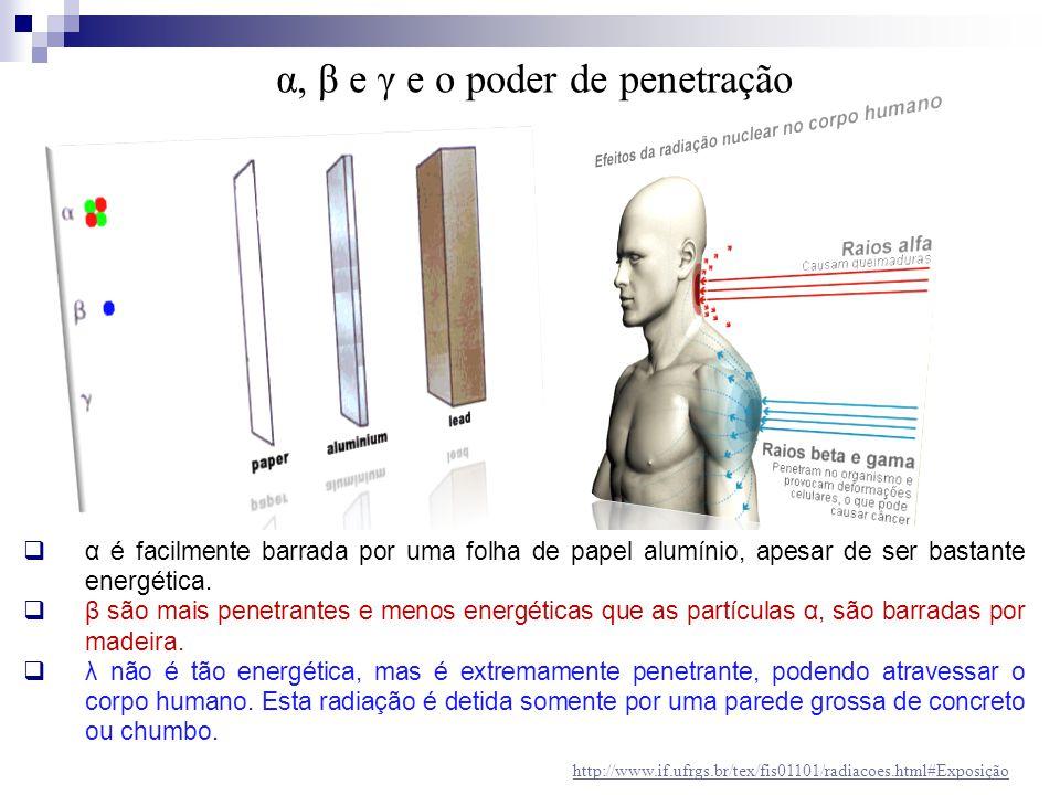 α, β e γ e o poder de penetração
