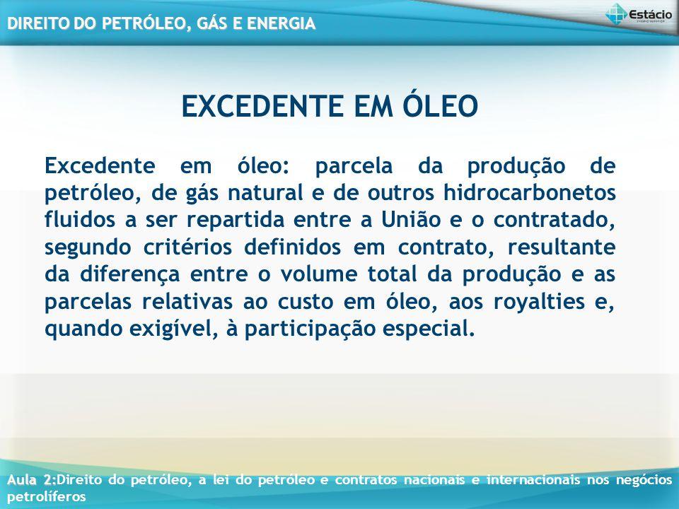 EXCEDENTE EM ÓLEO