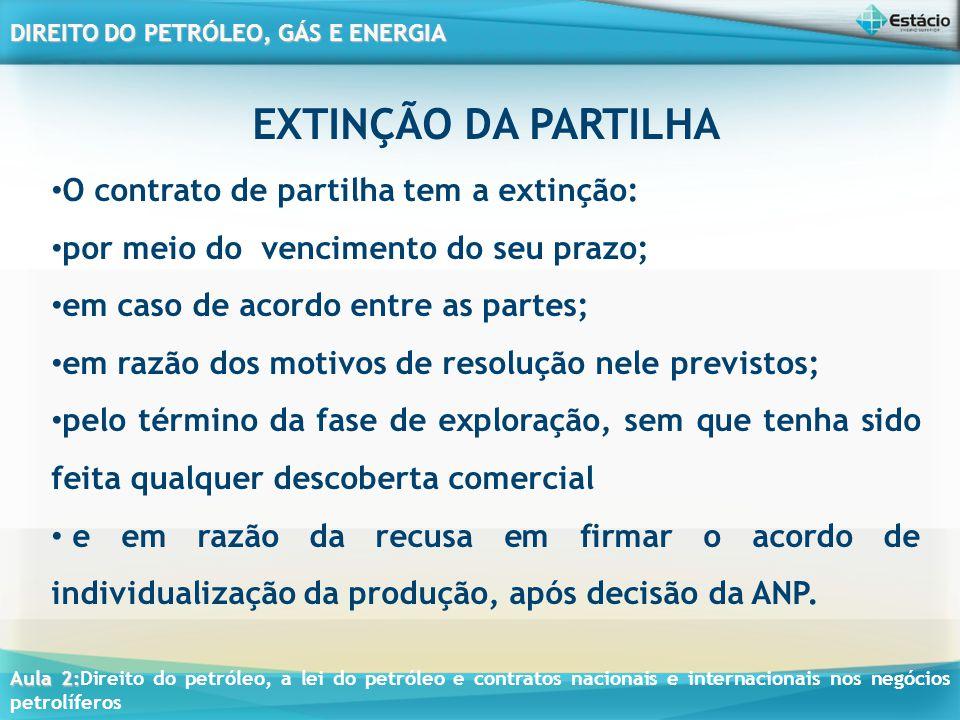 EXTINÇÃO DA PARTILHA O contrato de partilha tem a extinção: