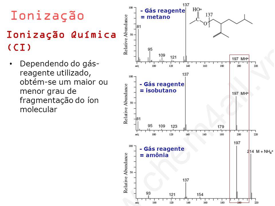 Ionização Ionização Química (CI)