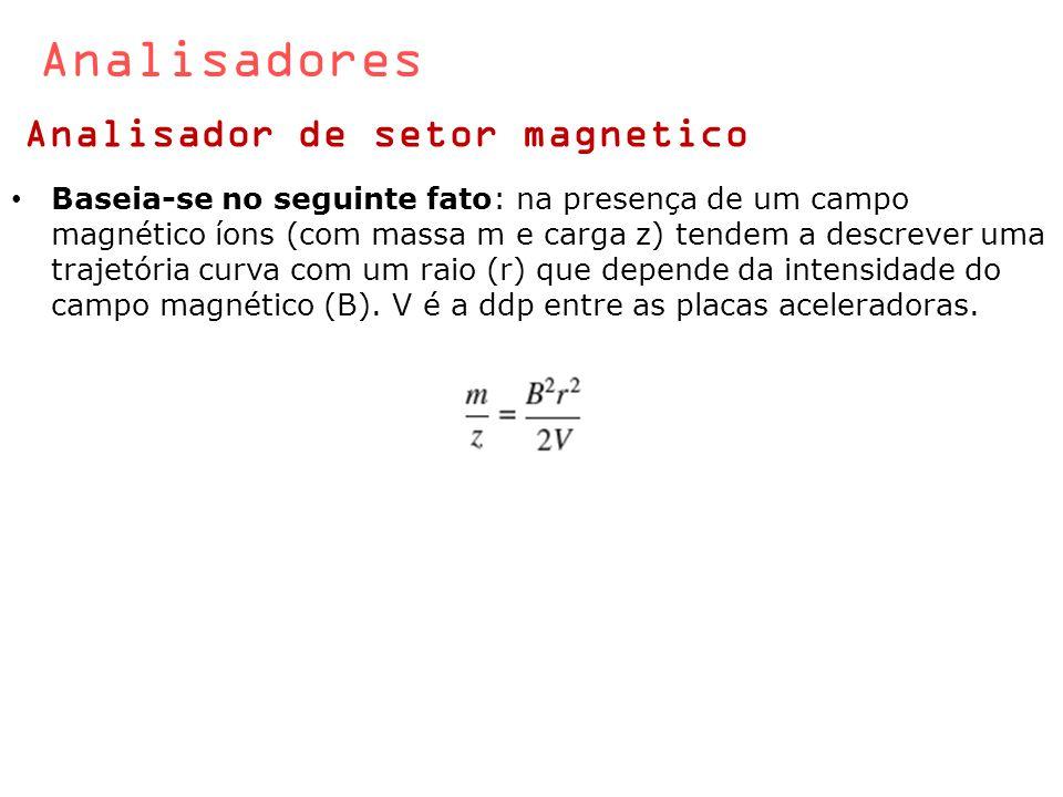 Analisadores Analisador de setor magnetico