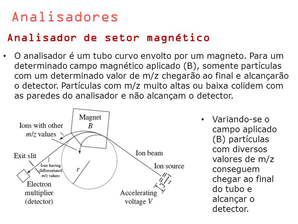 Analisadores Analisador de setor magnético