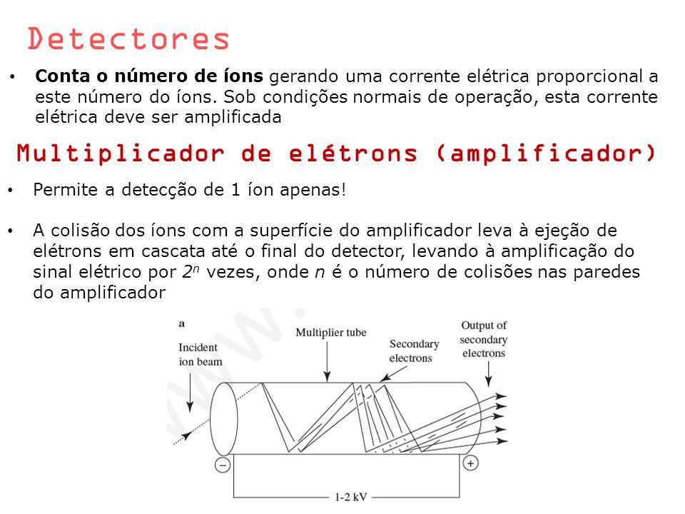 Detectores Multiplicador de elétrons (amplificador)