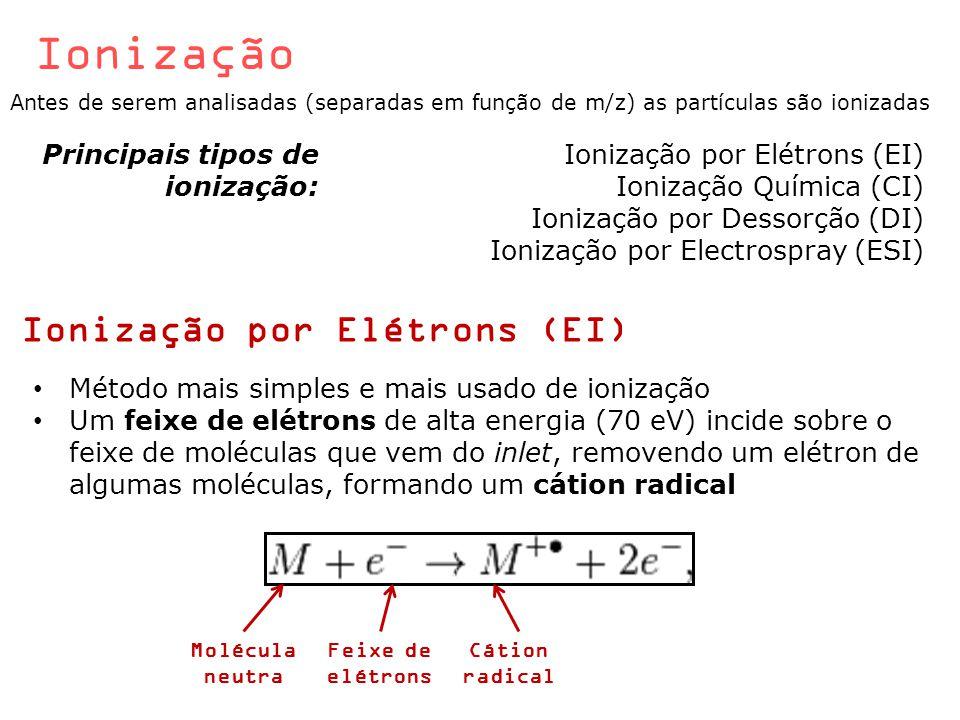 Ionização Ionização por Elétrons (EI) Principais tipos de ionização: