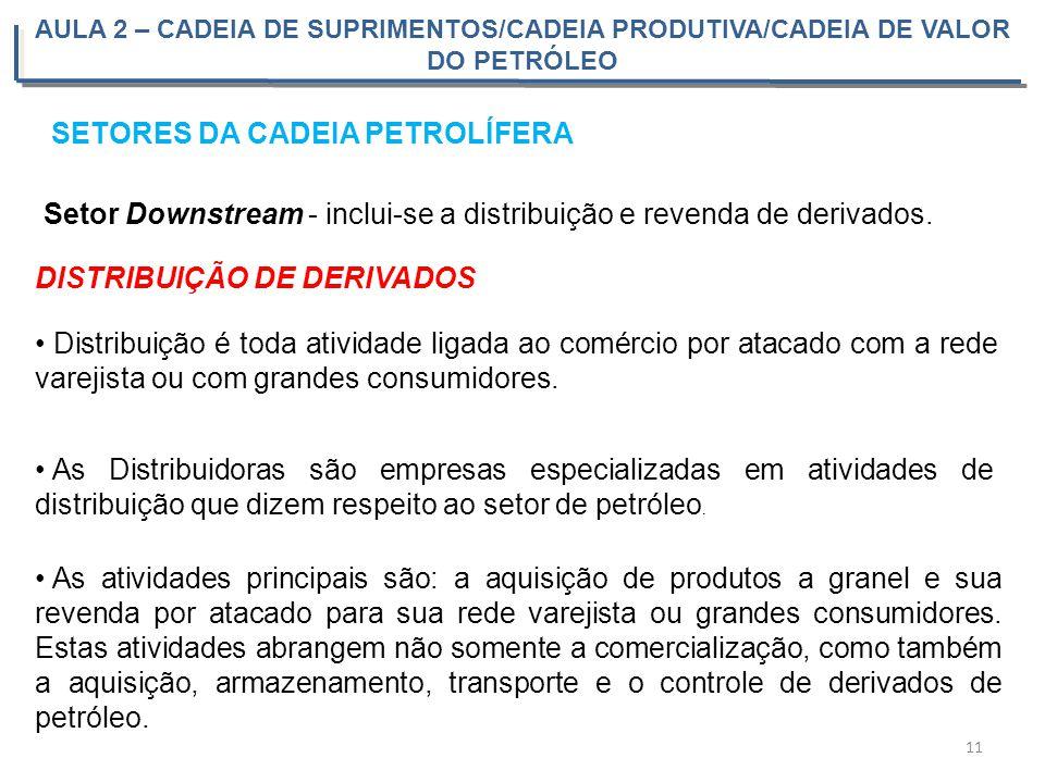 AULA 2 – CADEIA DE SUPRIMENTOS/CADEIA PRODUTIVA/CADEIA DE VALOR